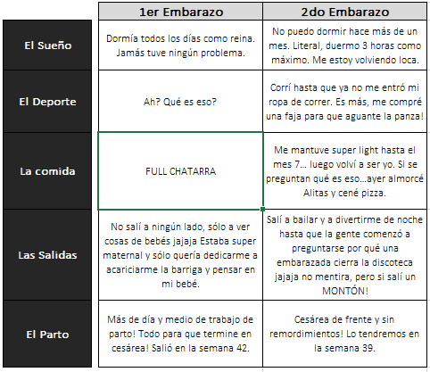 PREGO2
